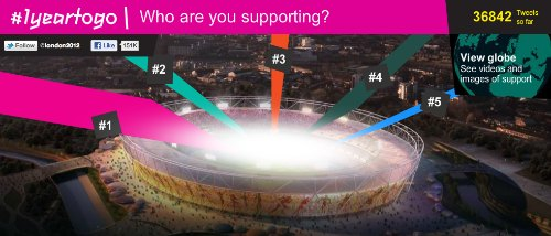 What You can Learn from London 2012 #1yeartogo Twitter Campaign #SIN