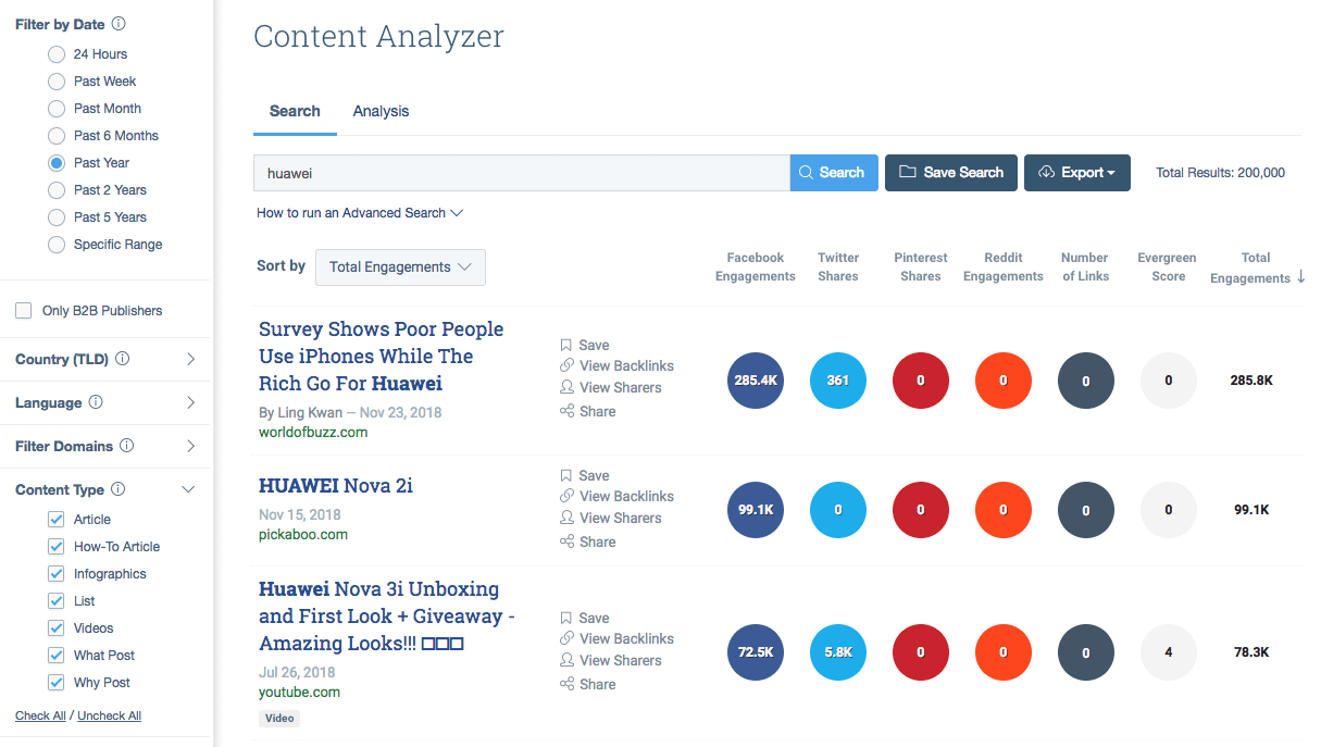20+ Best Competitor Analysis Tools for Various Job Functions